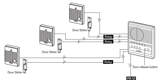 two door access system  2 door stations 1 master