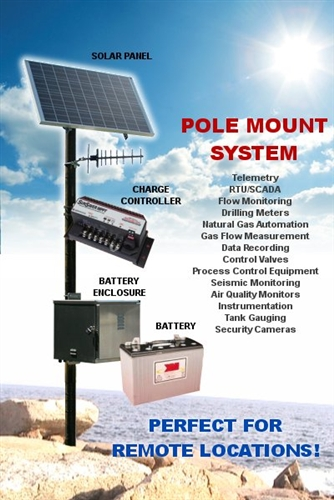 50 Watt Pole Mount Solar Power Kit
