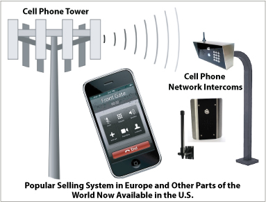 cell phone network intercom diagram