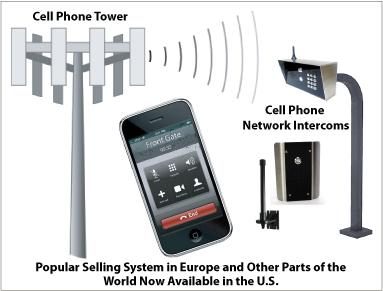 GSM Intercom System