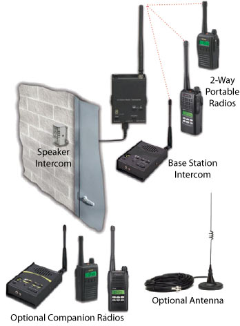 UHF Security Door Radio System