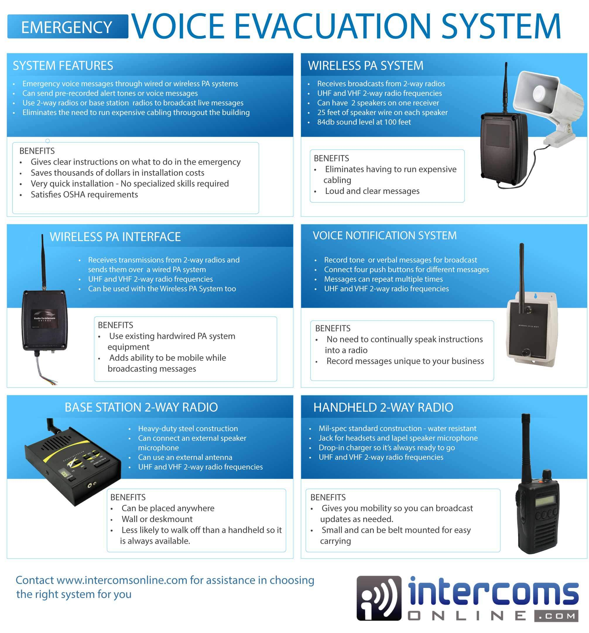 Wireless Intercom Paging System